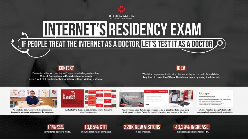 Cover-photo_CASE-RM-Internet's Residency Exam